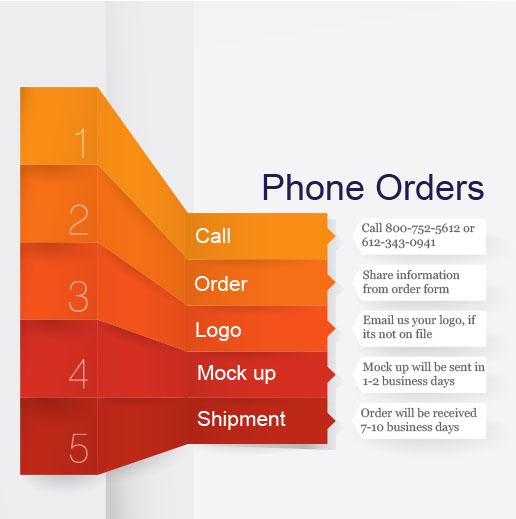 Phone order 5 step process